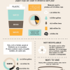 What Reusable Coffee Cups Can Do [Infographics]